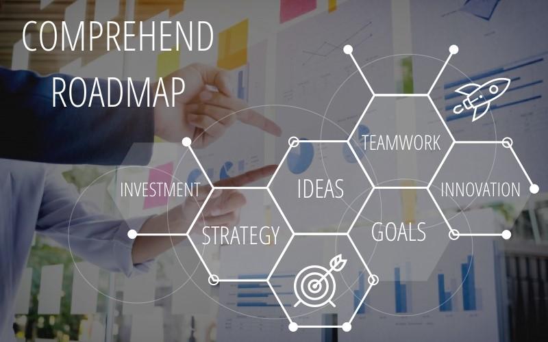roadmap to full stack development