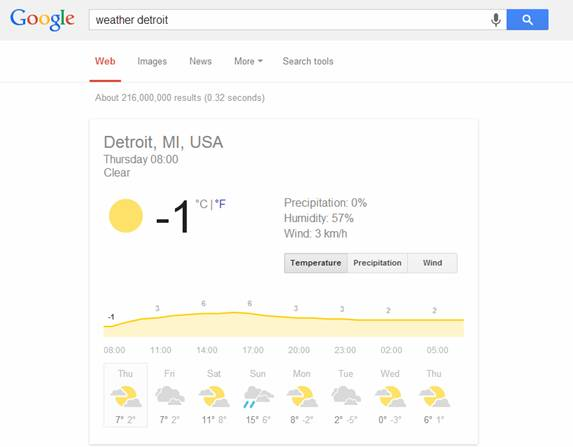 Google search - weather forecast